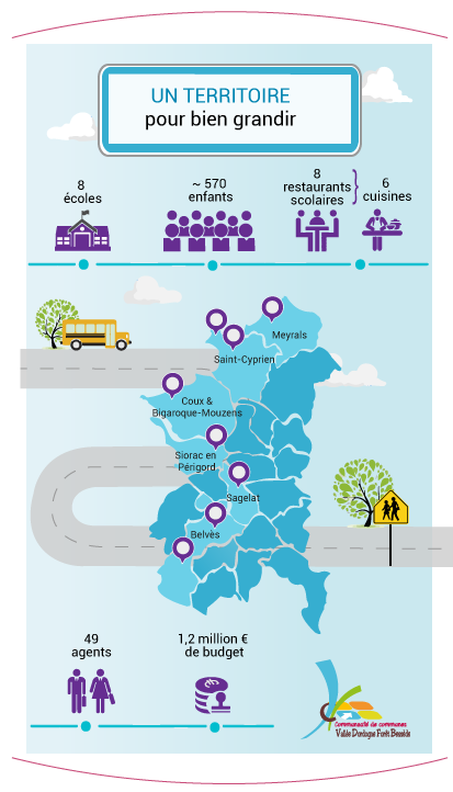 Ecoles en chiffre Communauté de communes Vallée Dordogne Forêt Bessède