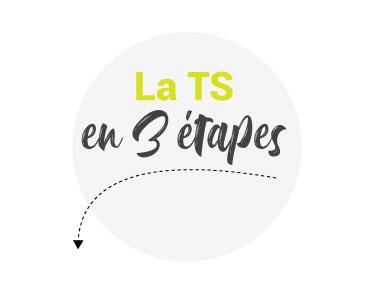 La TS en 3 étapes